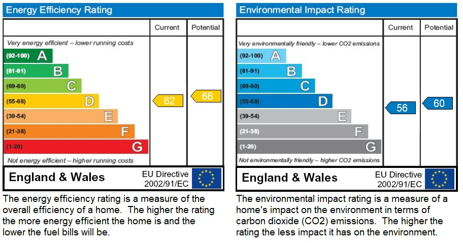 Energy Reports